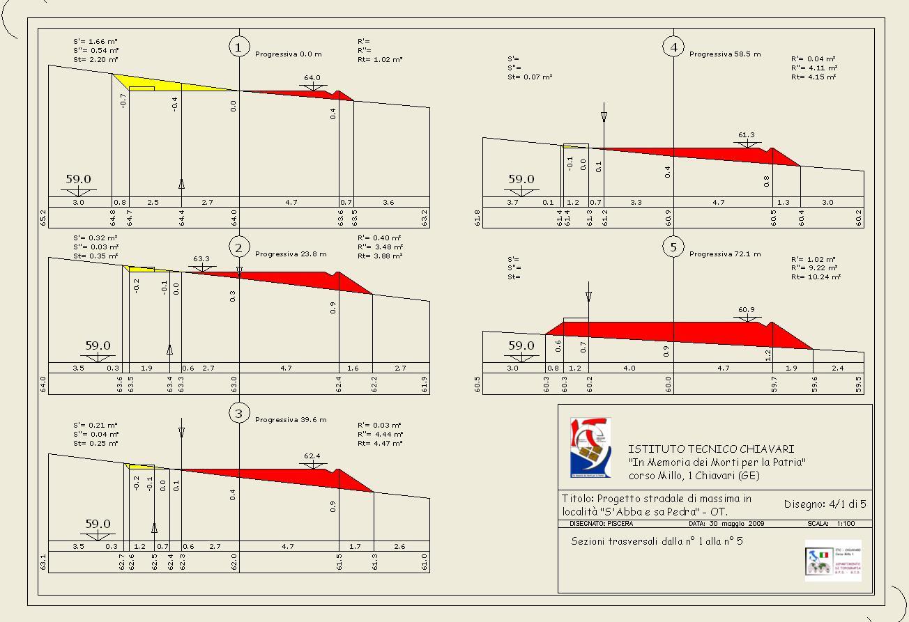 Progetto stradale dwg completo tavolo consolle allungabile for Software di progettazione di layout di costruzione gratuito