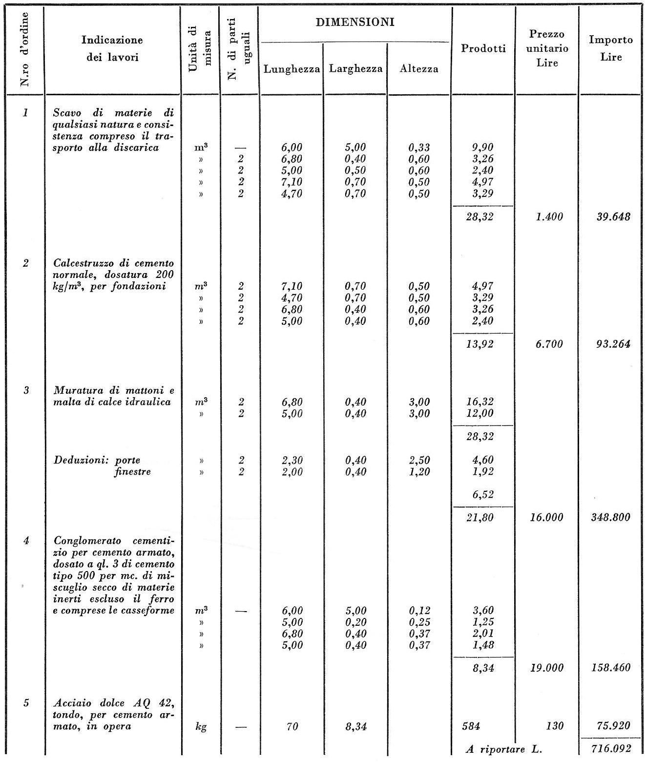 Le pagine della topografia quota punto quarto - Computo metrico estimativo esempio casa ...
